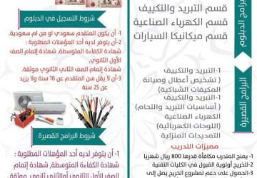 المعهد الصناعي الثانوي برفحاء يعلن مواعيد استقبال طلبات القبول والتسجيل
