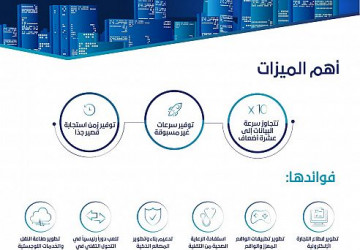 المملكة الثالثة عالميًا في تقنية الجيل الخامس بـ 5797 برجاً في 30 مدينة
