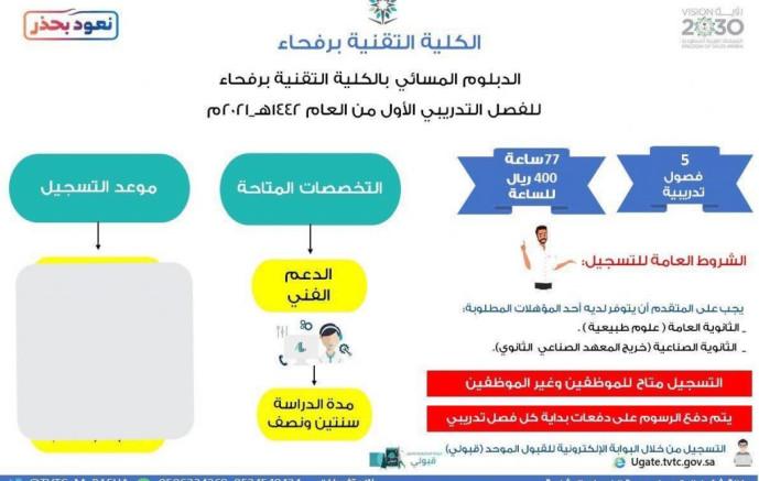 الكلية التقنية برفحاء تمدد القبول في برنامج الدبلوم المسائي للموارد البشرية