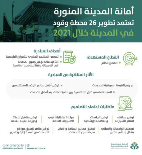 أمانة المدينة المنورة تعتمد تطوير 26 محطة وقود خلال2021